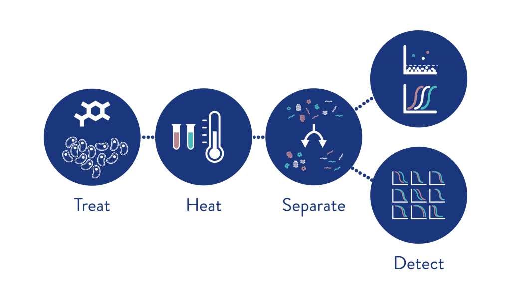 Blue heat illustration